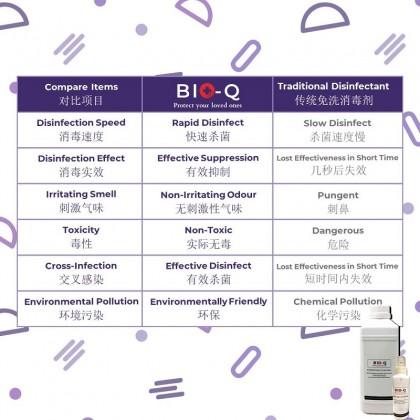 BioQ Disinfectant / Hand Sanitizer 50ml
